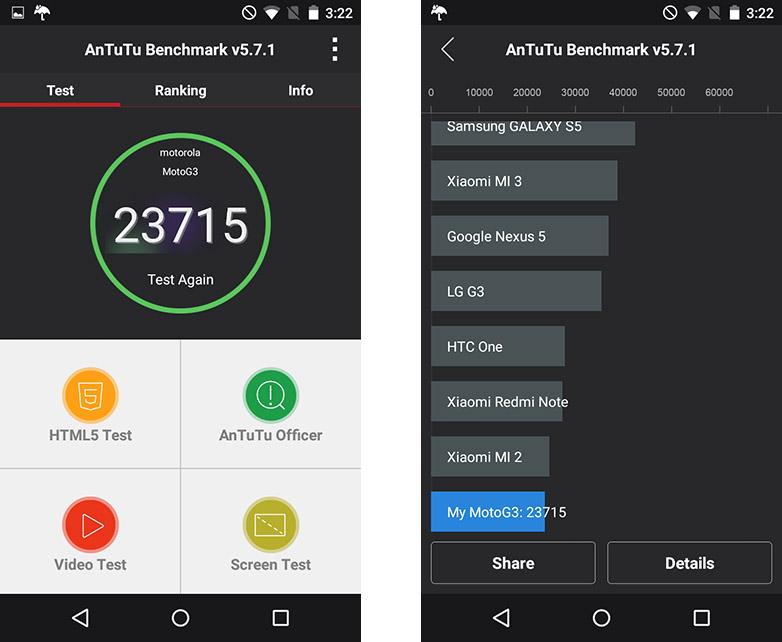 Motorola Moto G 3rd Gen Review - Benchmark