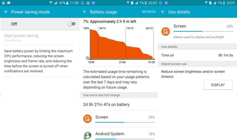 Samsung Galaxy On5 Battery